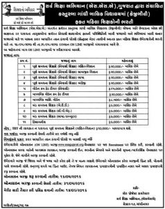 SSA Gujarat Female Teachers Recruitment 2016 in KGBV