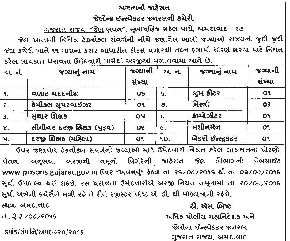 Gujarat Prisons Department