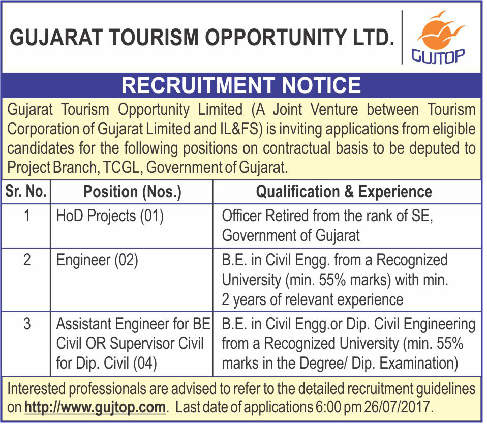 Gujarat Tourism Opportunity Limited (GUJTOP) Recruitment