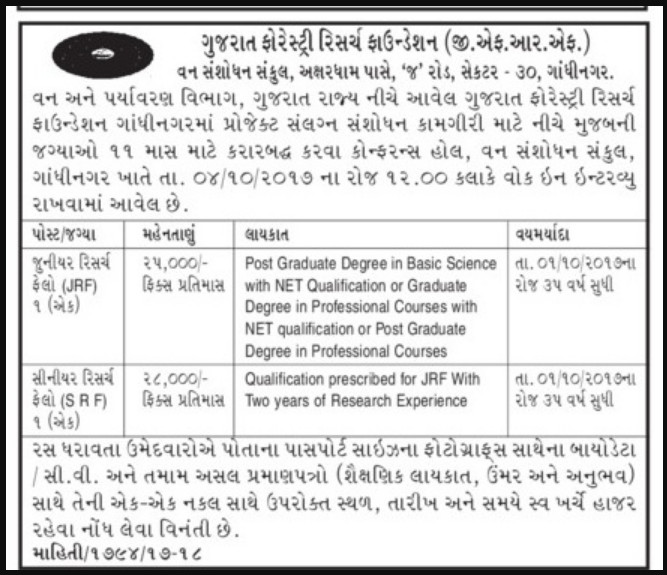 Gujarat Forest Research Foundation GFRF Recruitment For