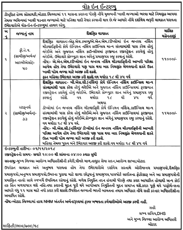 District Health Society, Botad Recruitment for FHW & Staff