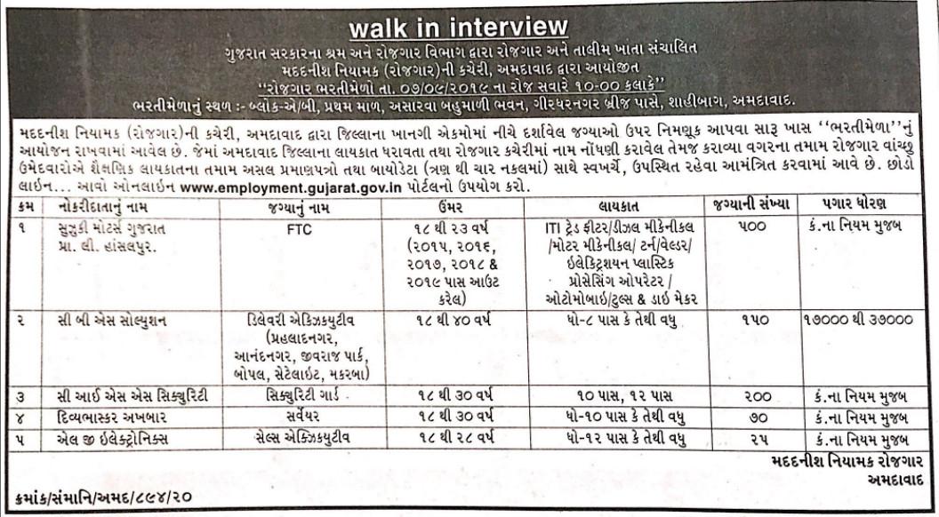 Rozgaar Bharti Mela Ahmedabad 13000+ Jobs