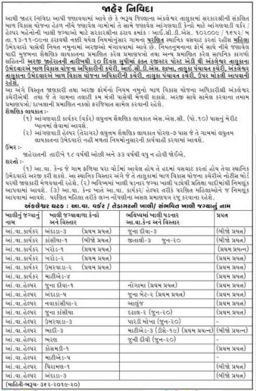 ICDS Ankleshwar Recruitment for Anganwadi Worker / Helper Posts 2019