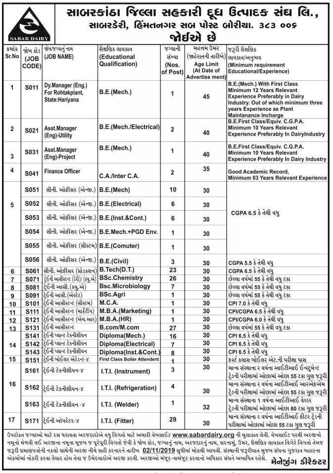 Sabar Dairy Recruitment for 189 Various Posts 2019