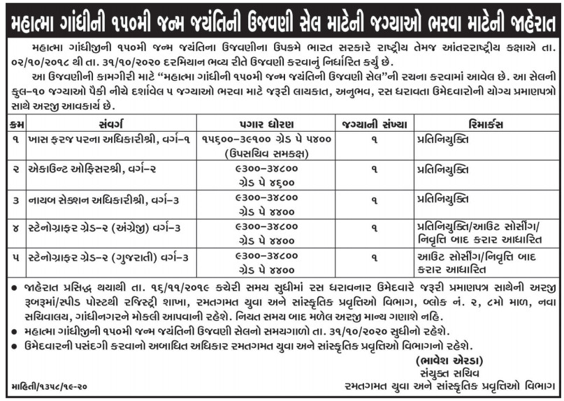 Sports, Youth & Cultural Activities Department, Gujarat Recruitment for Various Posts 2019