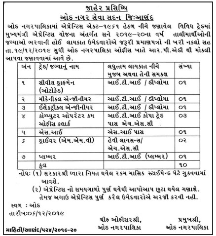 Oad Nagarpalika Recruitment for Apprentice Posts 2019