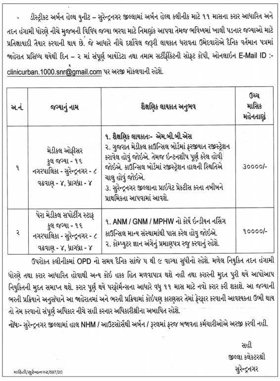 DUHU Surendranagar Recruitment for Medical Officer & Paramedical Supporting Staff Posts 2020