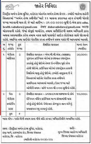 DUHU Vadodara Recruitment for Medical Officer & Paramedical Supporting Staff Posts 2020