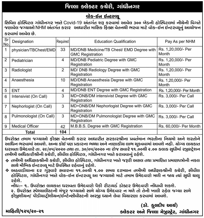 Civil Hospital Recruitment