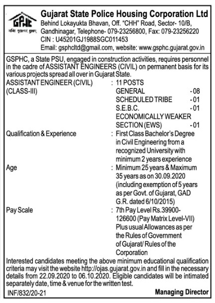GSPHC Recruitment